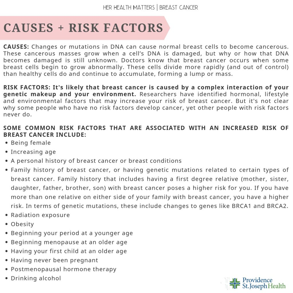 Breast Cancer Causes + Risk Factors